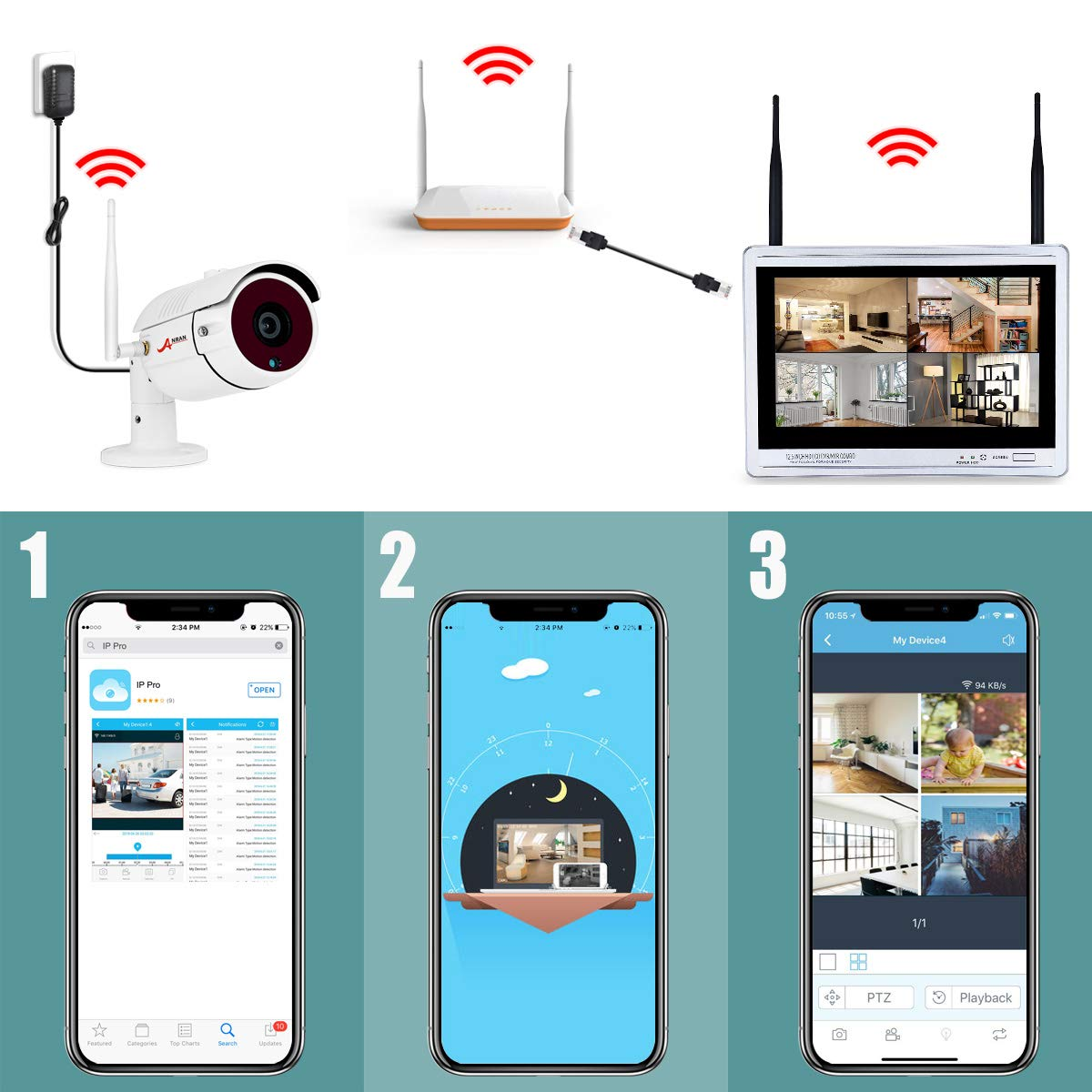 All-in-1 Wireless Security Cameras System with 12